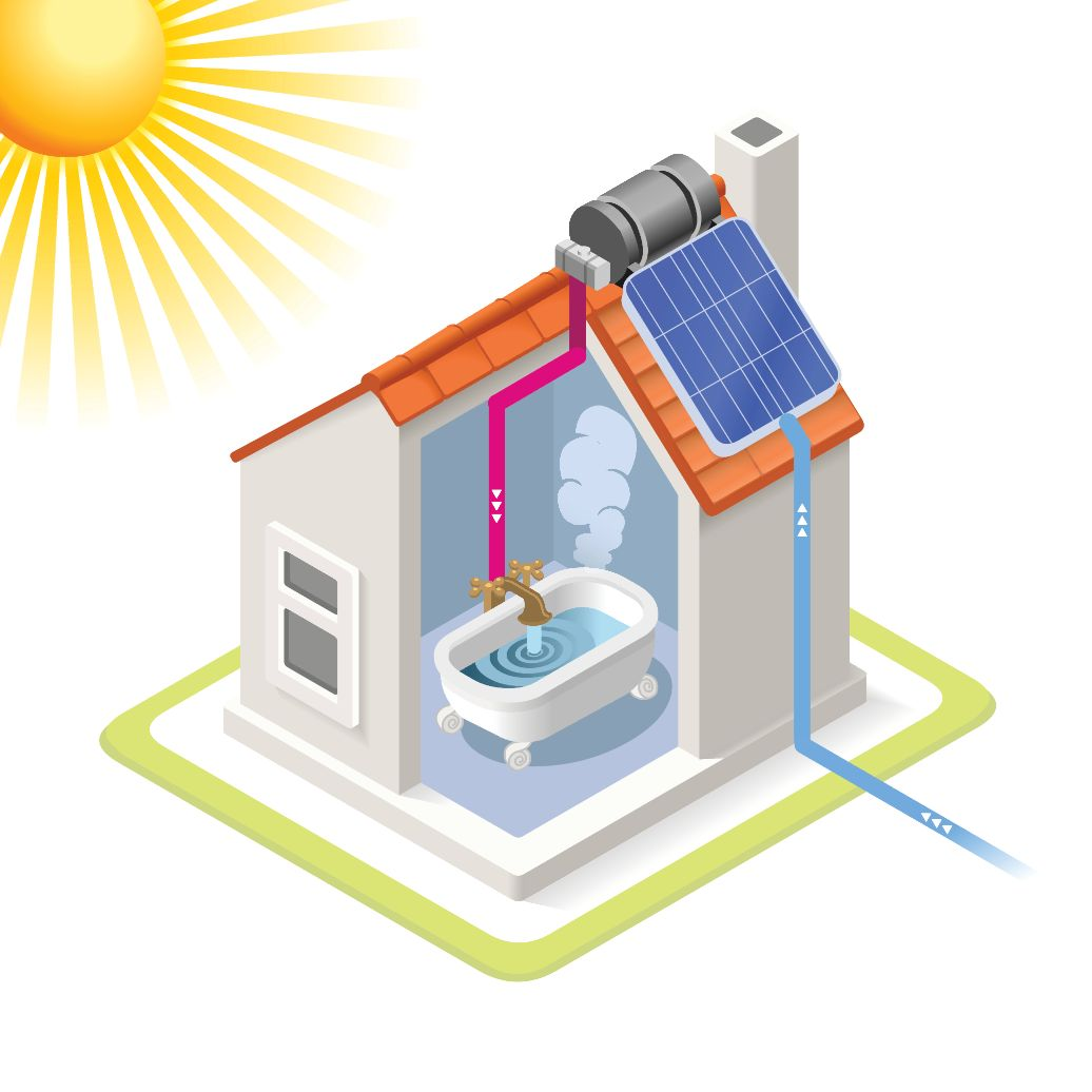 Collector-based Hot Water System