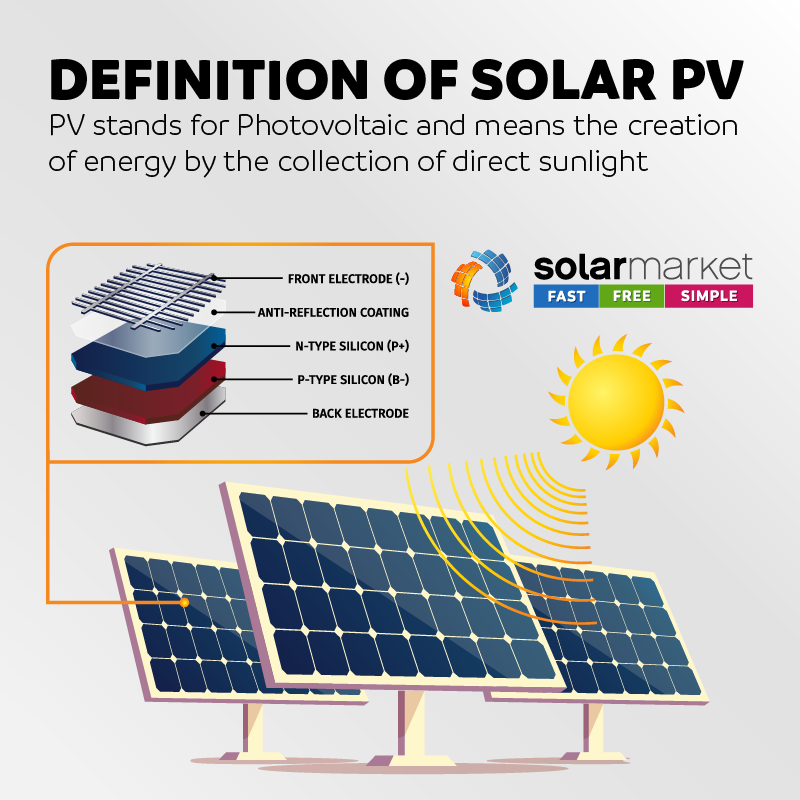 definition of solar PV
